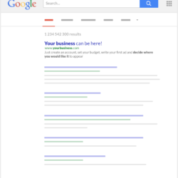 SERP Optimization