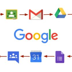 Google G Suite Setup